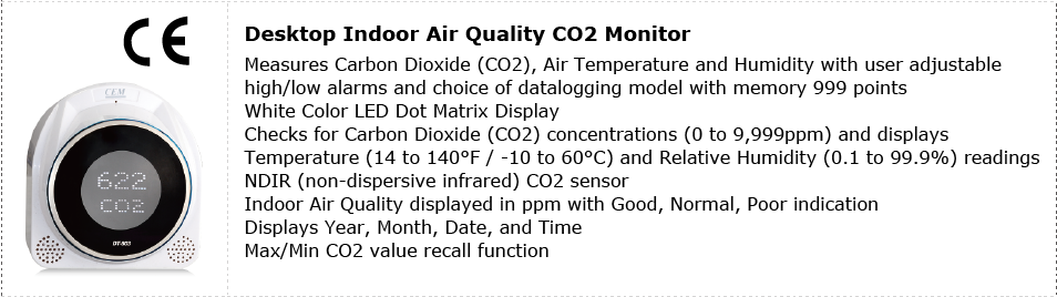 CEM DT-803 Desktop Indoor Air Quality CO2 Monitor Applications
