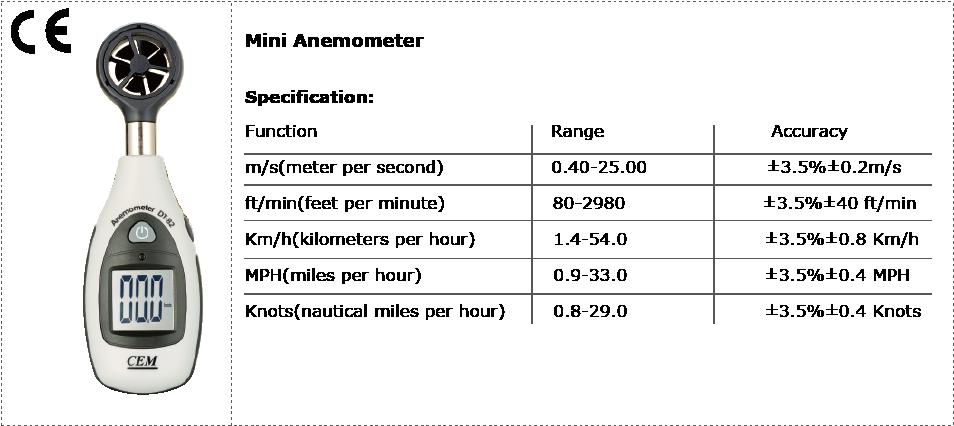 cem-dt-82-digital-anemometer-applications