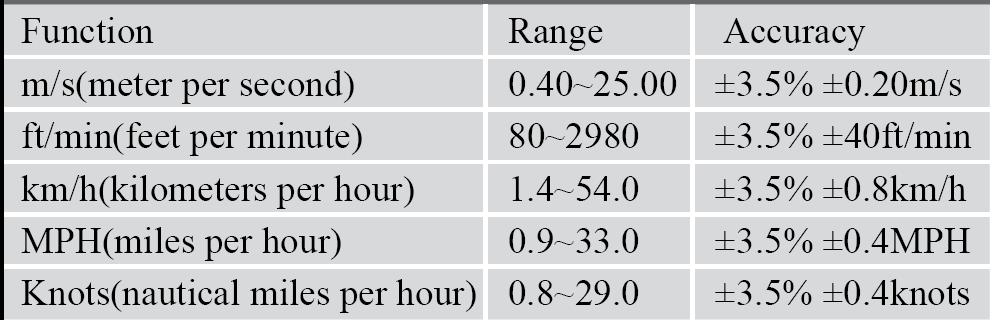 cem-dt-82-digital-anemometer-features