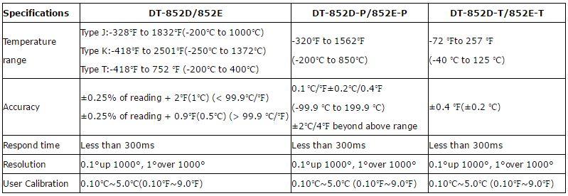 DT-852D Spec